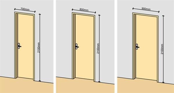 Thông số kích thước cửa tiêu chuẩn cho phòng vệ sinh
